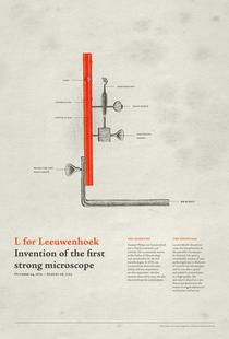 L for Leeuwenhoek
