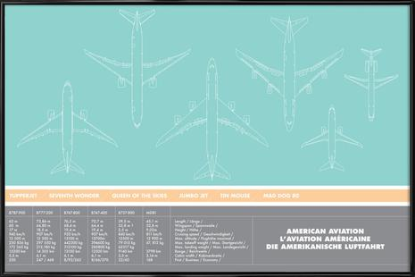 American Aviation Green