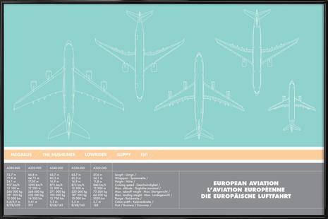 European Aviation Green