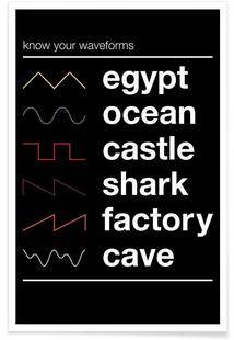 Know Your Waveforms