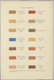 Nomenclature des Principales Couleurs: Palette Contemporaine