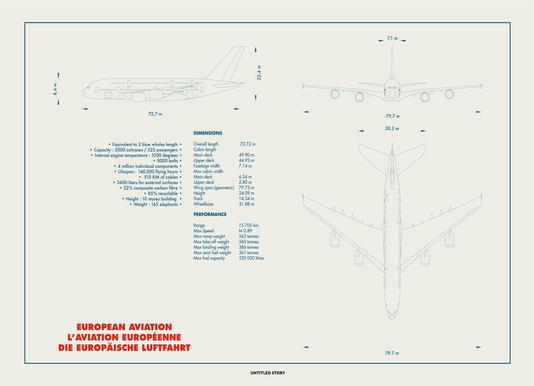 Technical Drawing A380 canvas doek