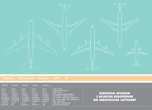 European Aviation Green canvas doek
