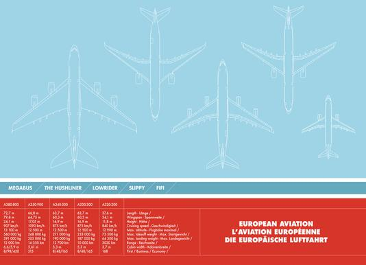 European Aviation canvas doek