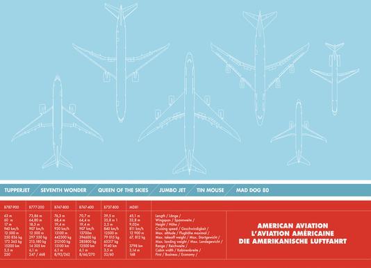 American Aviation canvas doek
