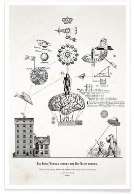 Big Bang Theory before the Bing Bang theory Poster