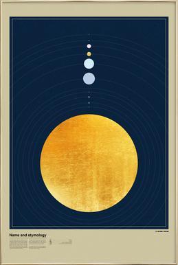 Planet Orbis Poster in Aluminium Frame