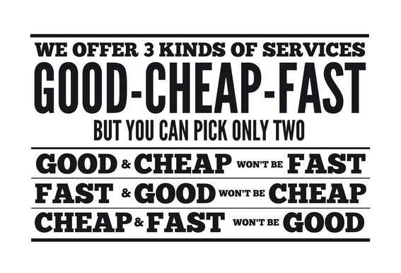 Good Cheap Fast -Acrylglasbild
