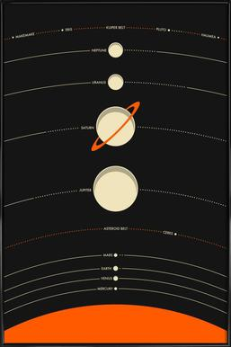 Solar System black affiche encadrée