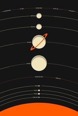 Solar System black -Alubild