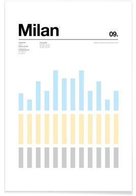 Milan affiche
