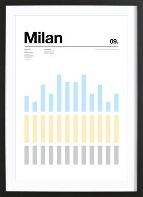 Milan affiche sous cadre en bois