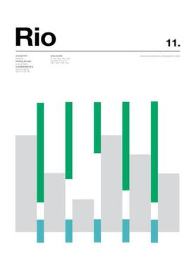 Rio toile