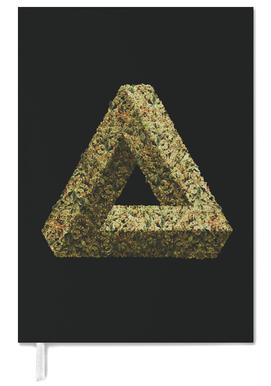 Weed Penrose Triangle
