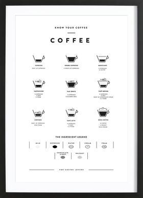 Coffee Chart -Bild mit Holzrahmen