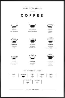 Coffee Chart ingelijste poster