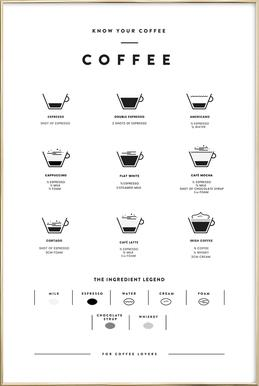 Coffee Chart poster in aluminium lijst