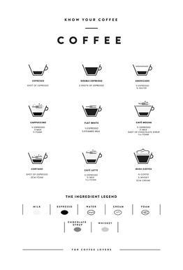 Coffee Chart acrylglas print