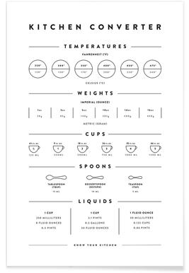 Kitchen Conversion Measurements -Poster