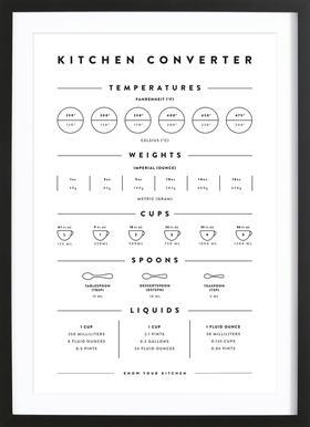 Kitchen Conversion Measurements Framed Print