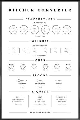 Kitchen Conversion Measurements Framed Poster