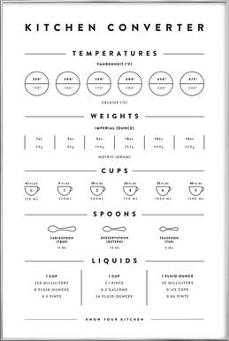 Kitchen Conversion Measurements Poster in Aluminium Frame