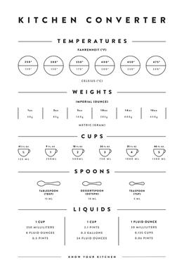 Kitchen Conversion Measurements tableau en verre