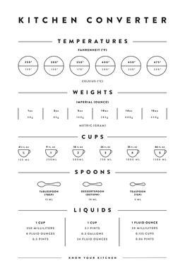 Kitchen Conversion Measurements Impression sur alu-Dibond