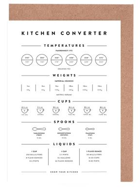 Kitchen Conversion Measurements Greeting Card Set