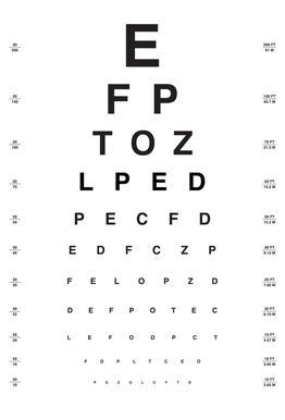 Eye Chart Aluminium Print