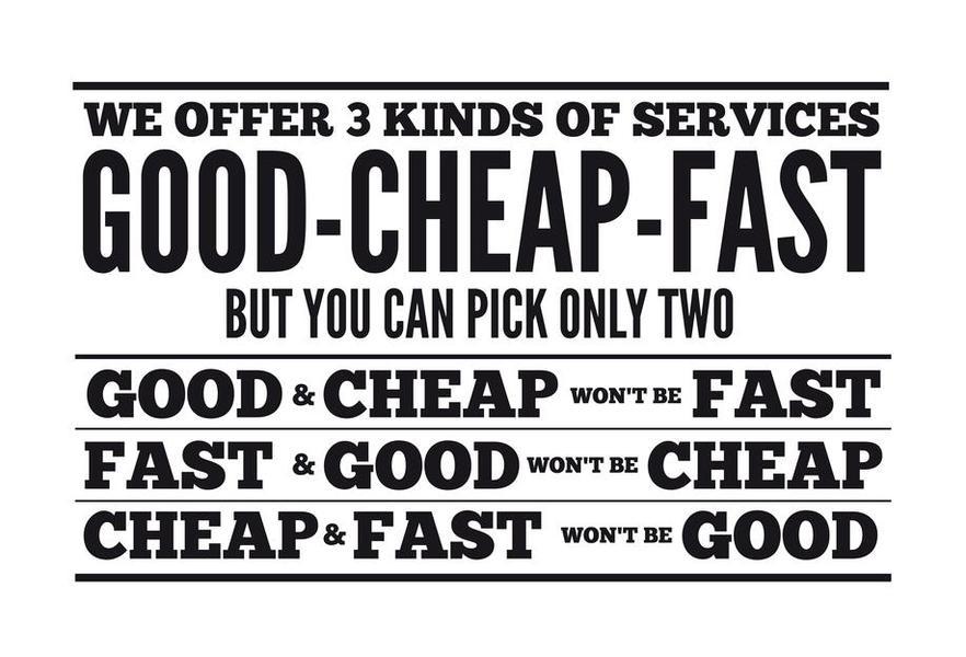 Good Cheap Fast Poster | JUNIQE
