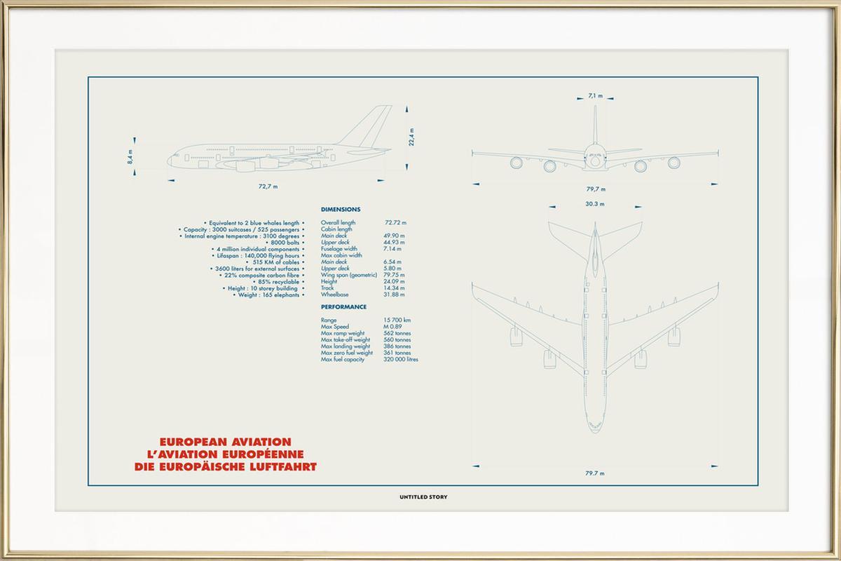 Technical Drawing A380 Als Poster Im Alurahmen Juniqe Ch Internal Engine Diagram