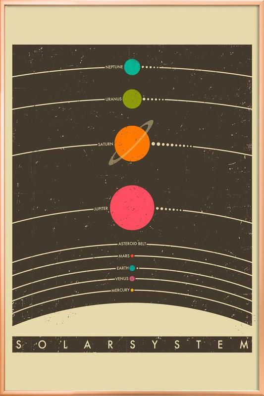 Solar system as poster in aluminium frame by jazzberry for Solar system fleece