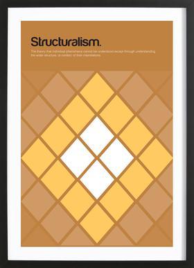 Structuralism -Bild mit Holzrahmen