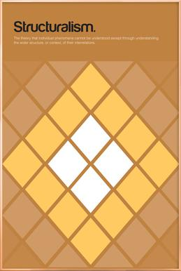 Structuralism Poster in Aluminium Frame