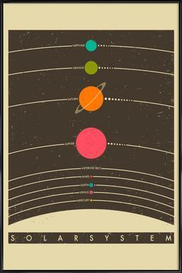 Solar System affiche encadrée