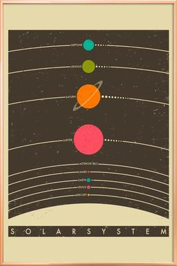 Delightful Solar System   Jazzberry Blue   Poster In Aluminium Frame ...