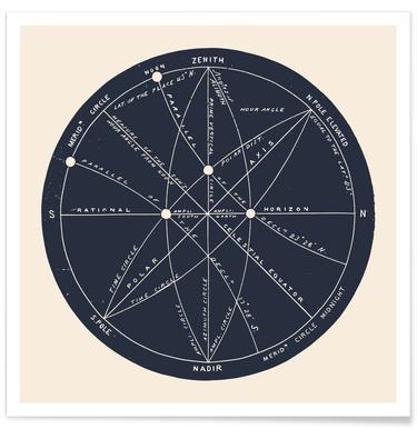 Meridians Poster