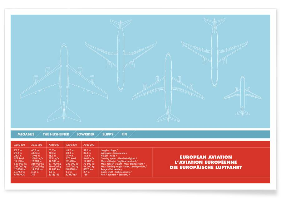 European Aviation -Poster