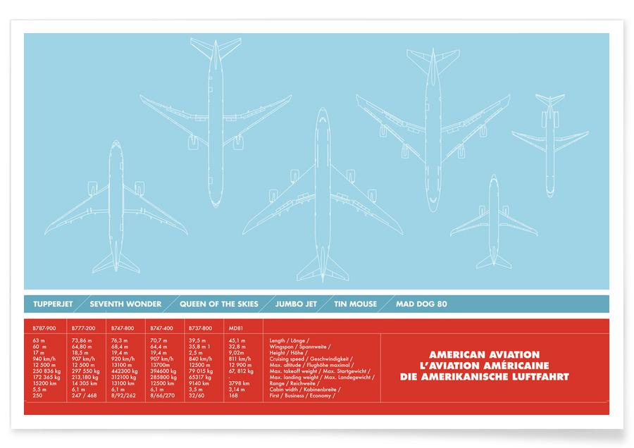 American Aviation Poster