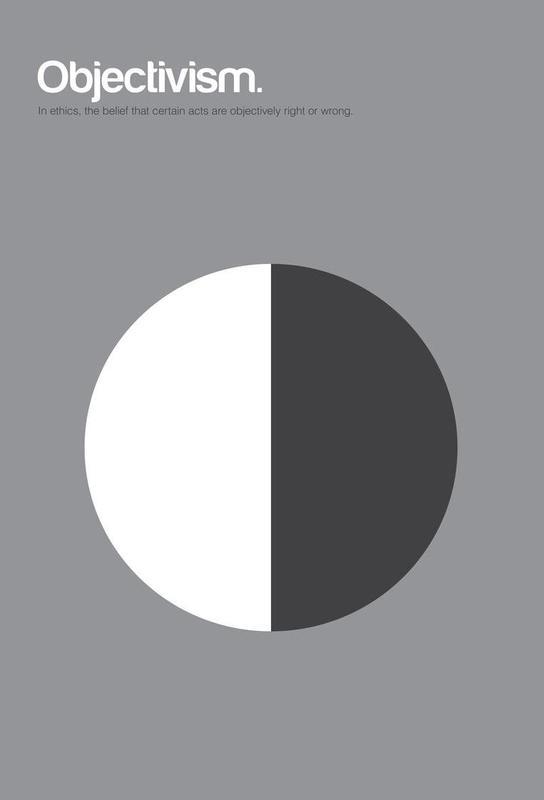 Objectivism -Acrylglasbild