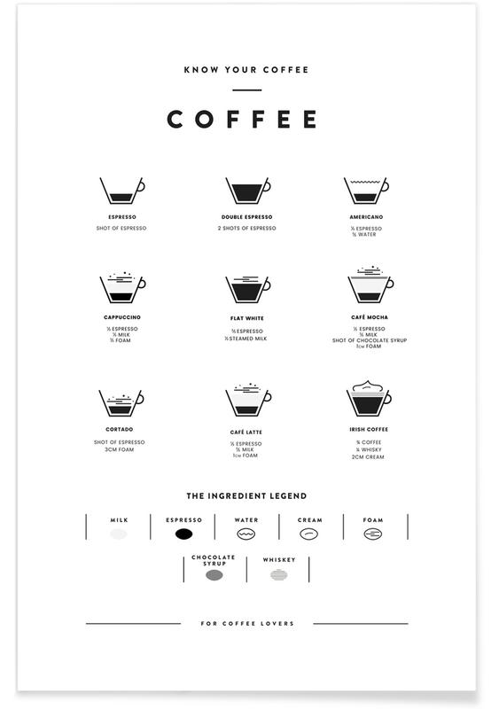 Coffee Chart Plakat