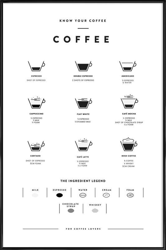 Coffee Chart lámina con marco