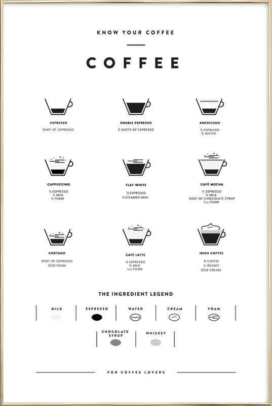 Coffee Chart -Poster im Alurahmen
