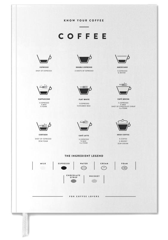 Coffee Chart Personal Planner