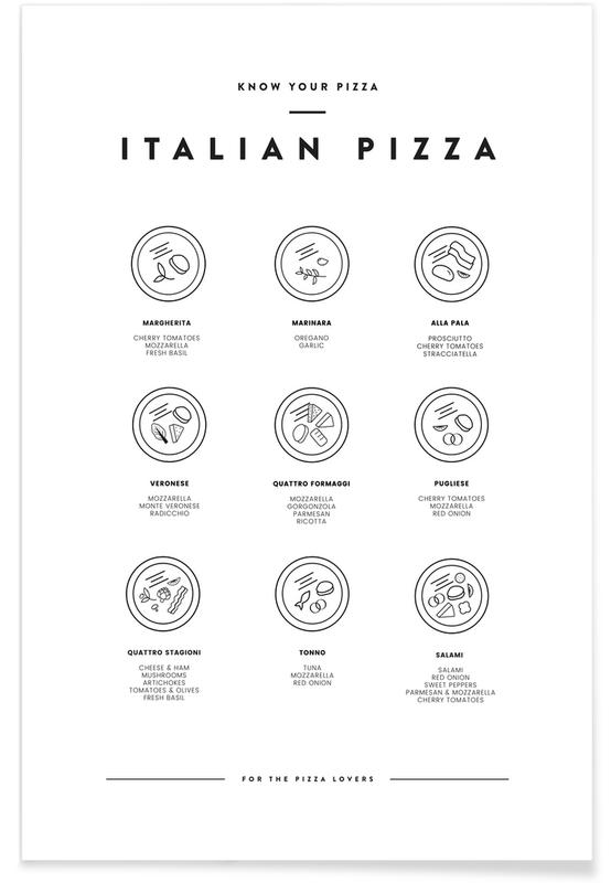 Know your Pizza Poster